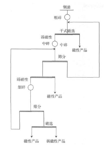 电路 电路图 电子 原理图 364_504 竖版 竖屏